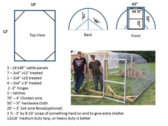 Chicken Tractor plan